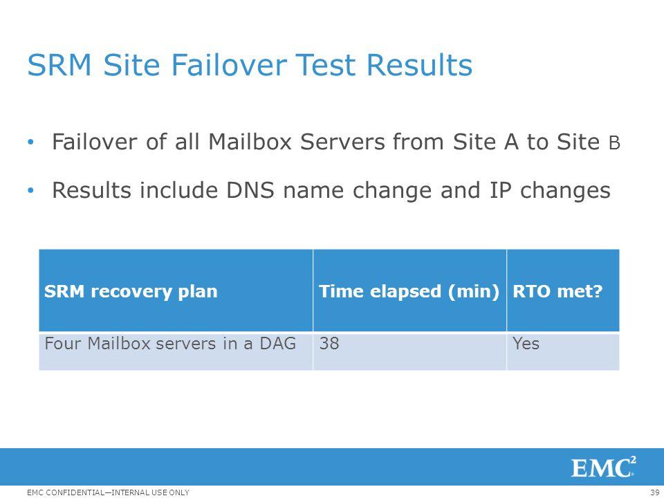 SRM Site Failover Test Results