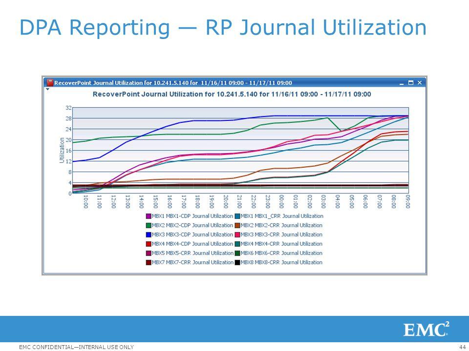 DPA Reporting — RP Journal Utilization