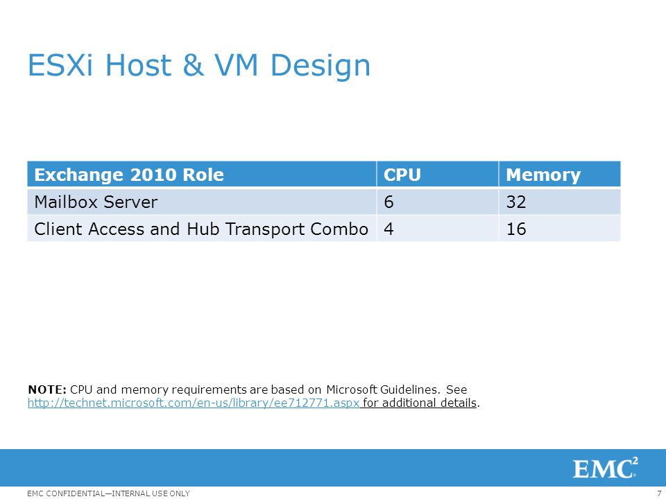 ESXi Host & VM Design Exchange 2010 Role CPU Memory Mailbox Server 6