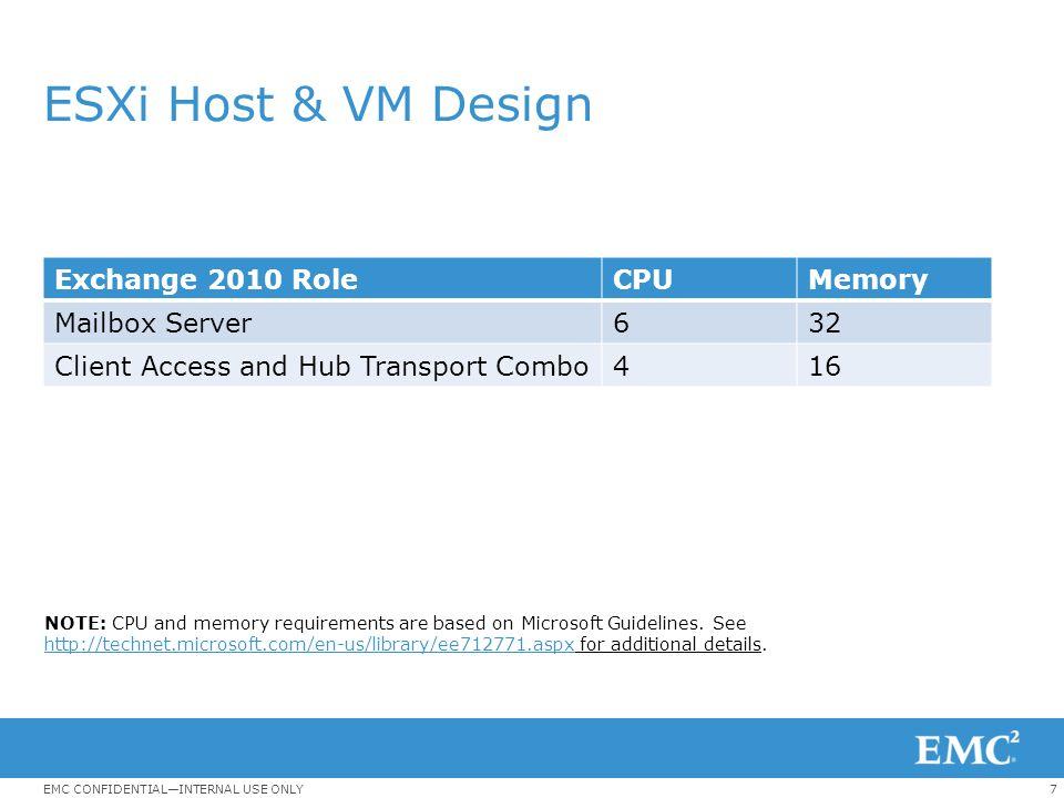 ESXi Host & VM Design Exchange 2010 Role CPU Memory Mailbox Server 6