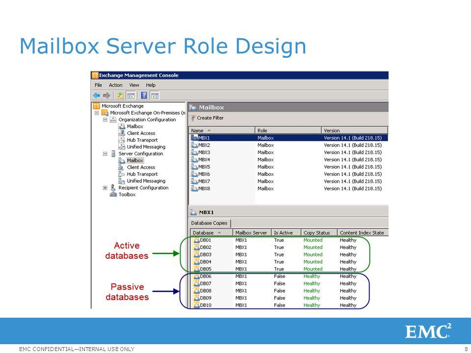 Mailbox Server Role Design