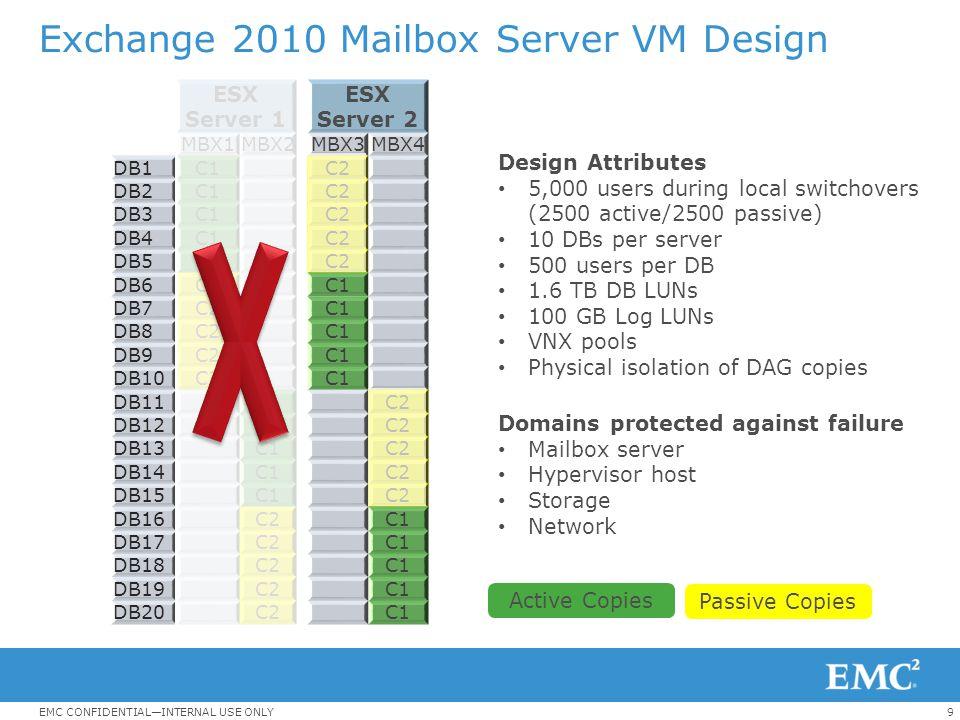 Exchange 2010 Mailbox Server VM Design