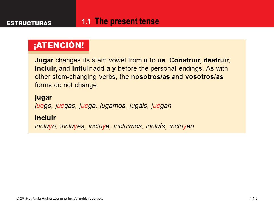 Jugar changes its stem vowel from u to ue