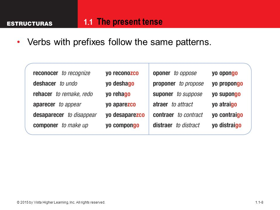 Verbs with prefixes follow the same patterns.