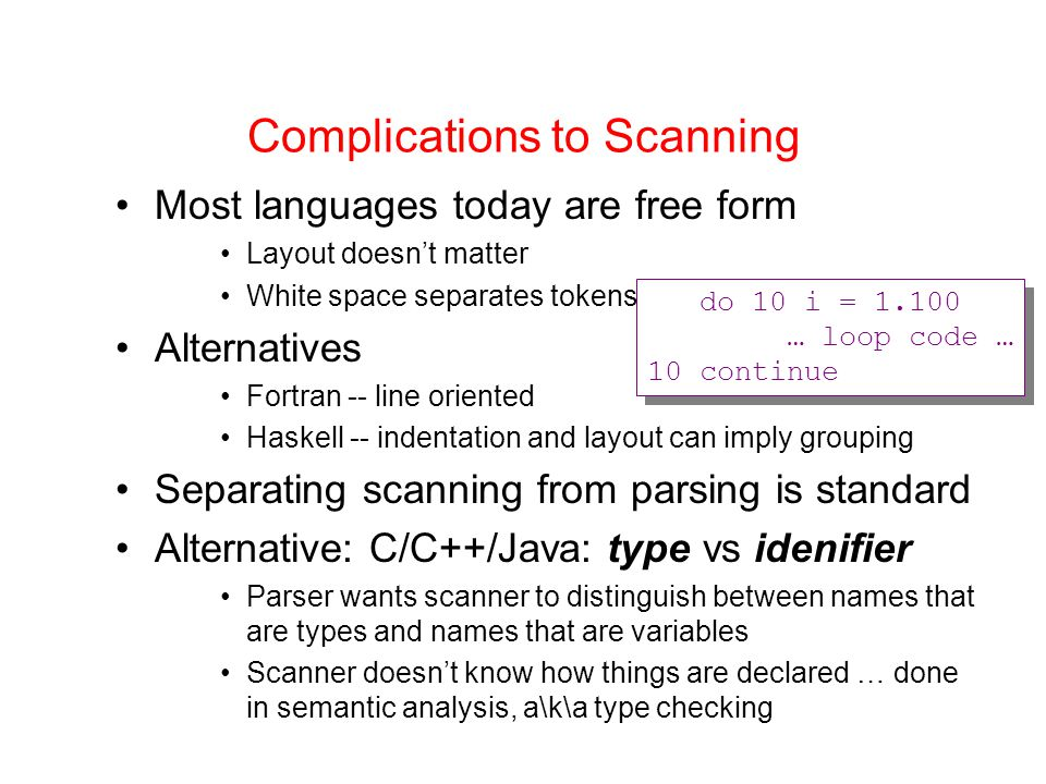 Complications to Scanning