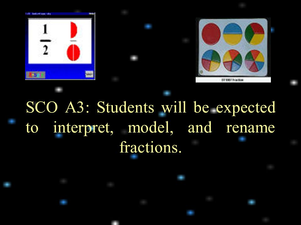 SCO A3: Students will be expected to interpret, model, and rename fractions.