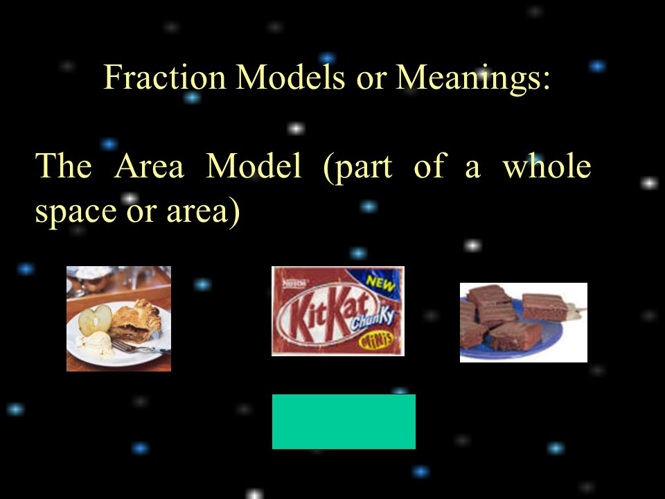 Fraction Models or Meanings: