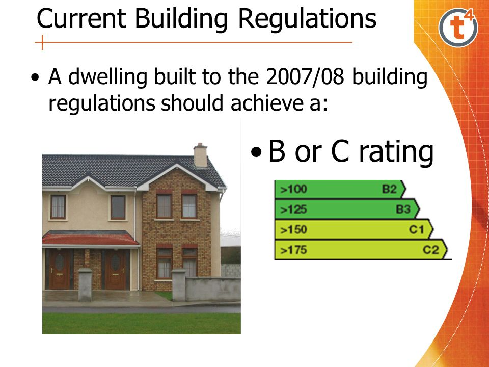 Current Building Regulations