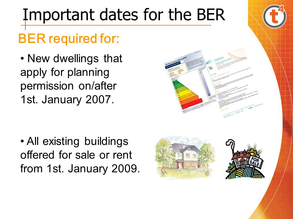 Important dates for the BER