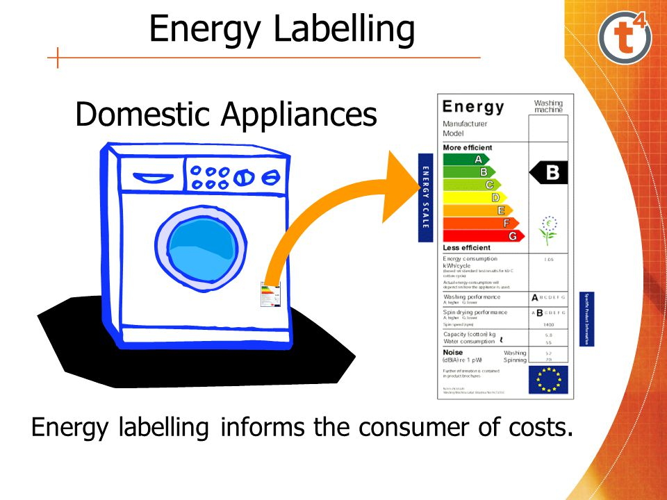 Energy labelling informs the consumer of costs.