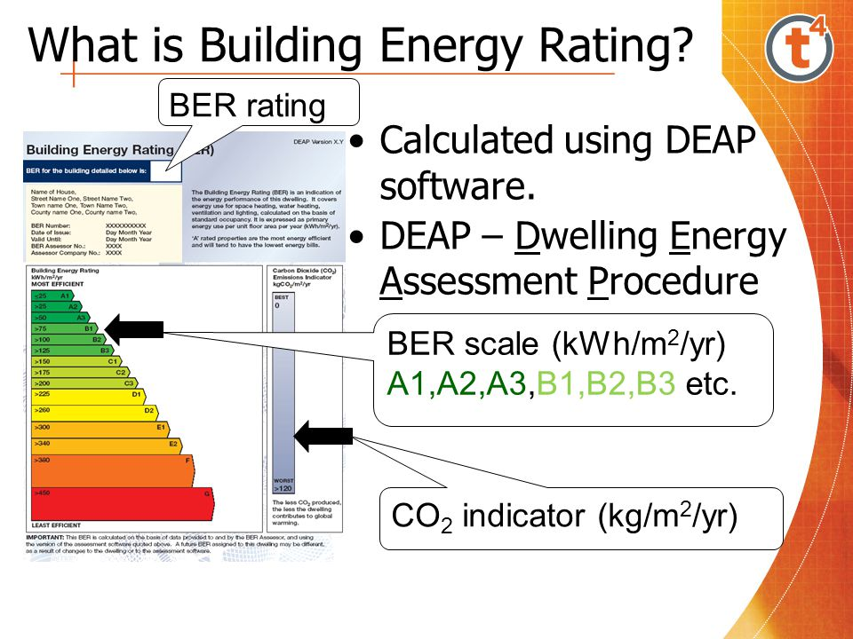 What is Building Energy Rating