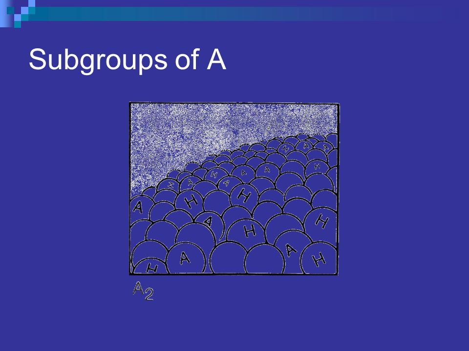 Subgroups of A