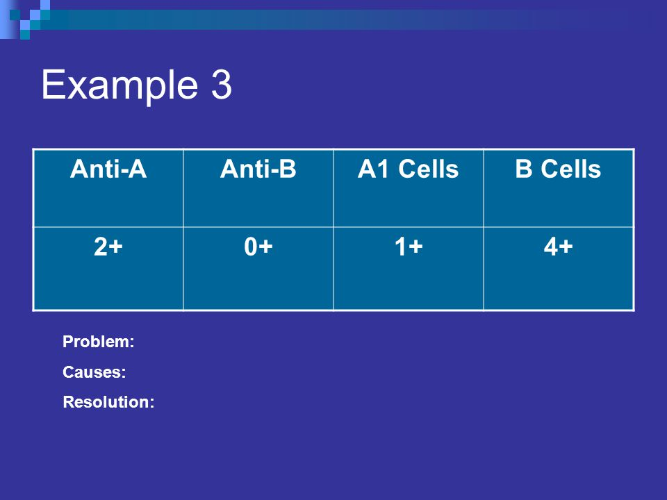 Example 3 Anti-A Anti-B A1 Cells B Cells 2+ 0+ 1+ 4+ Problem: Causes: