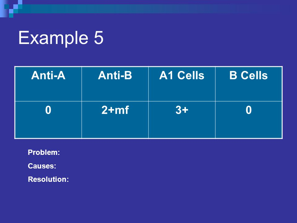 Example 5 Anti-A Anti-B A1 Cells B Cells 2+mf 3+ Problem: Causes: