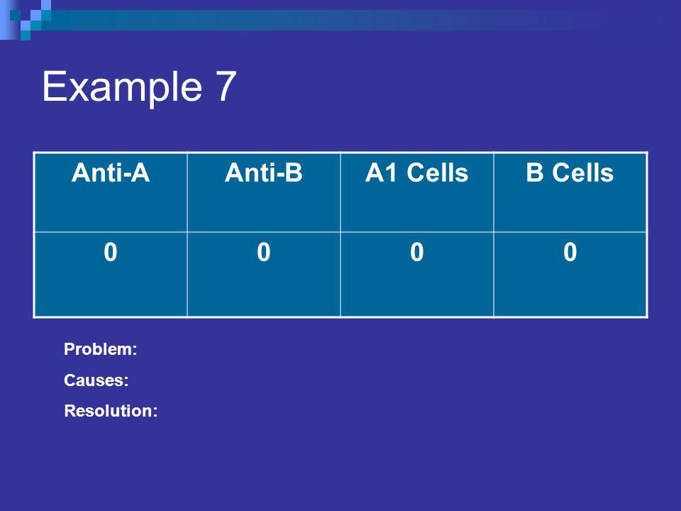 Example 7 Anti-A Anti-B A1 Cells B Cells Problem: Causes: Resolution: