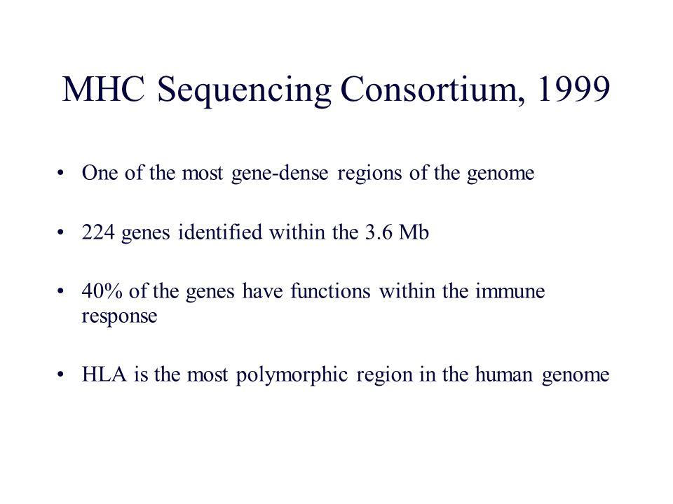 MHC Sequencing Consortium, 1999