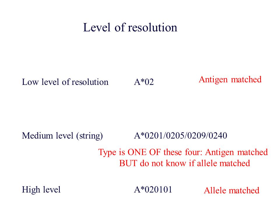 Level of resolution Low level of resolution A*02 Antigen matched