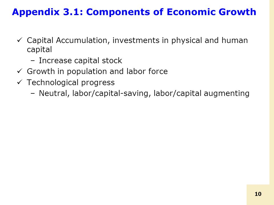 Appendix 3.1: Components of Economic Growth