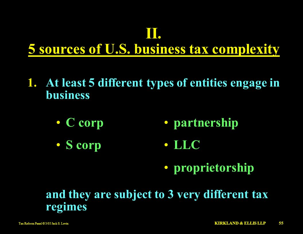 5 sources of U.S. business tax complexity