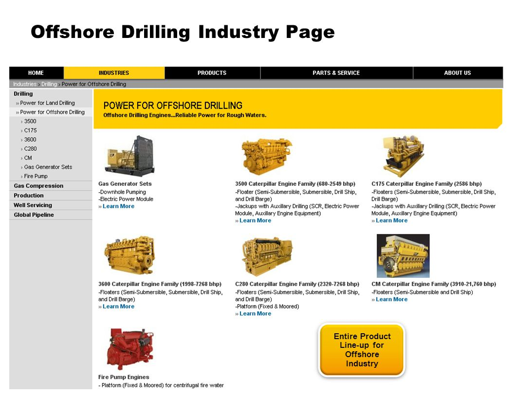 Offshore Drilling Industry Page
