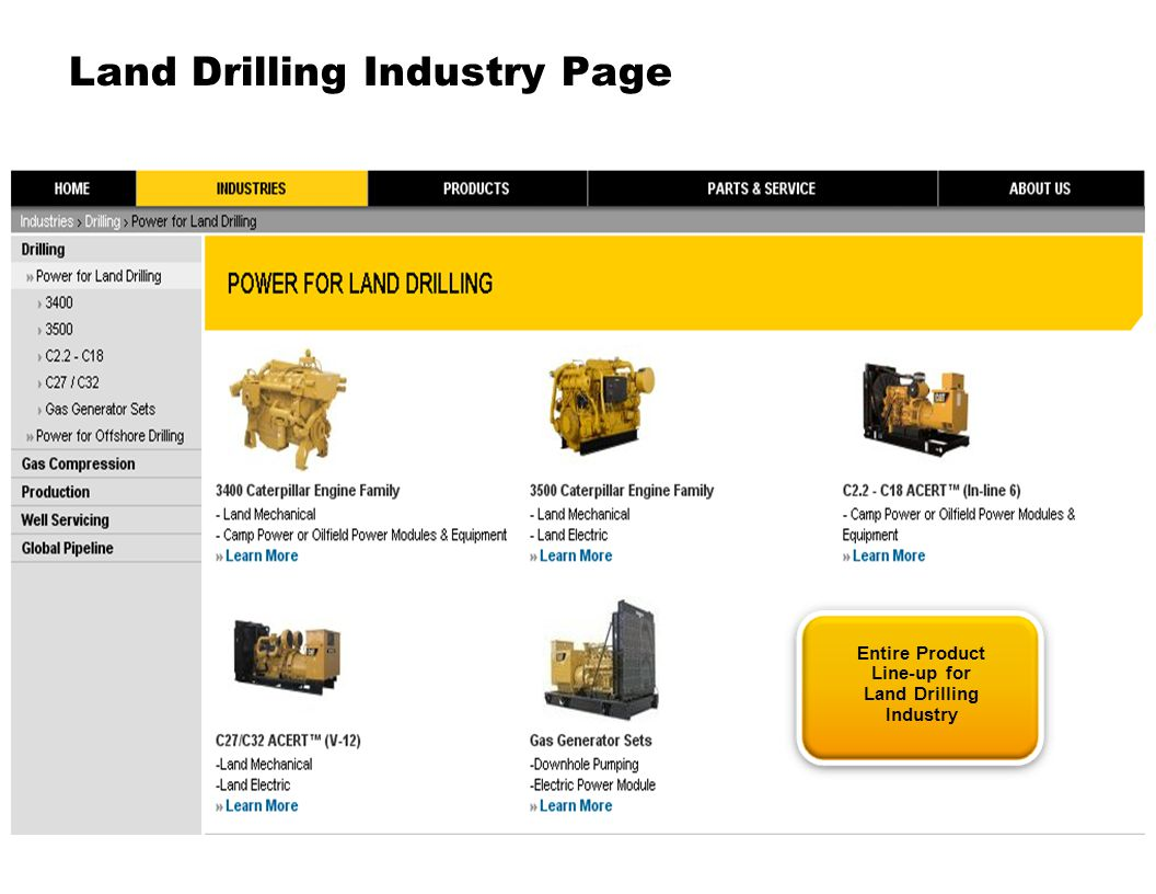 Land Drilling Industry Page