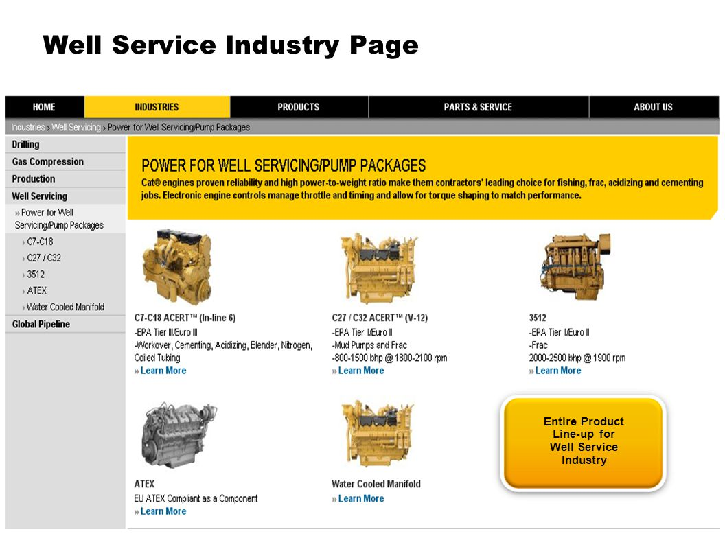 Well Service Industry Page