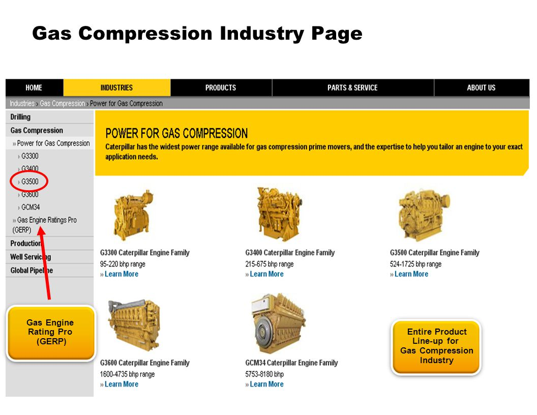 Gas Compression Industry Page