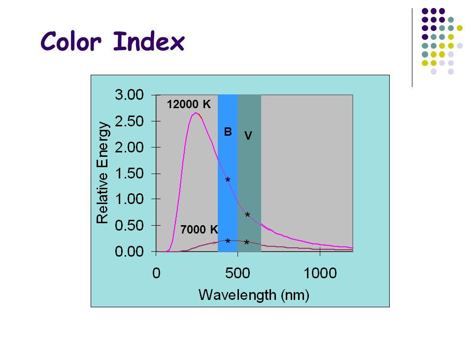Color Index 12000 K B V * * 7000 K * *