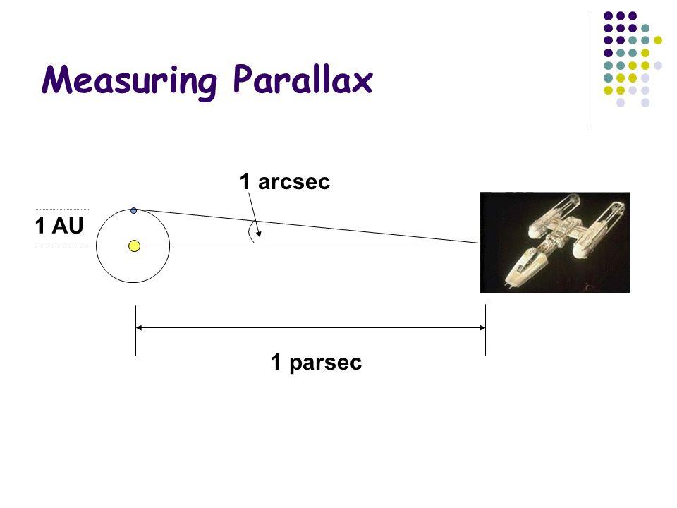 Measuring Parallax 1 arcsec 1 AU 1 parsec