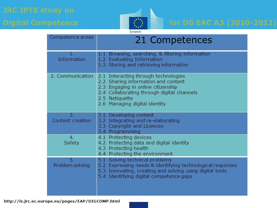 21 Competences JRC IPTS study on
