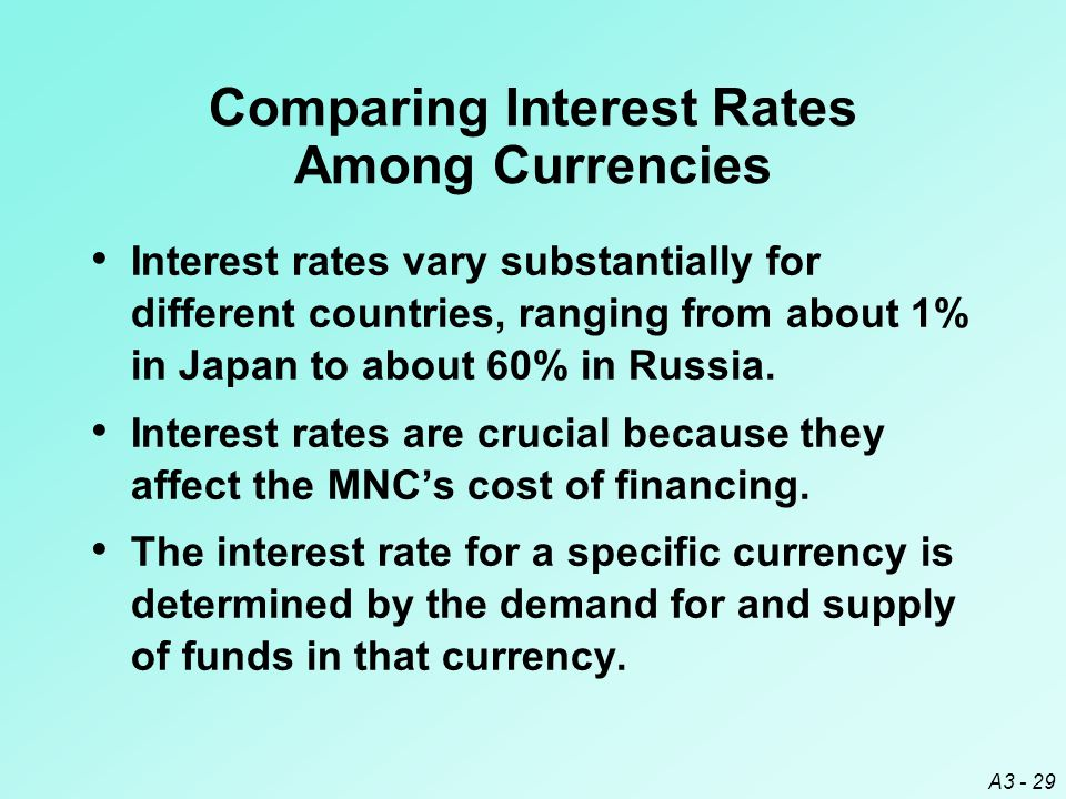 Comparing Interest Rates Among Currencies