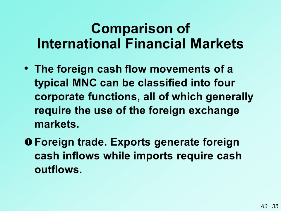Comparison of International Financial Markets