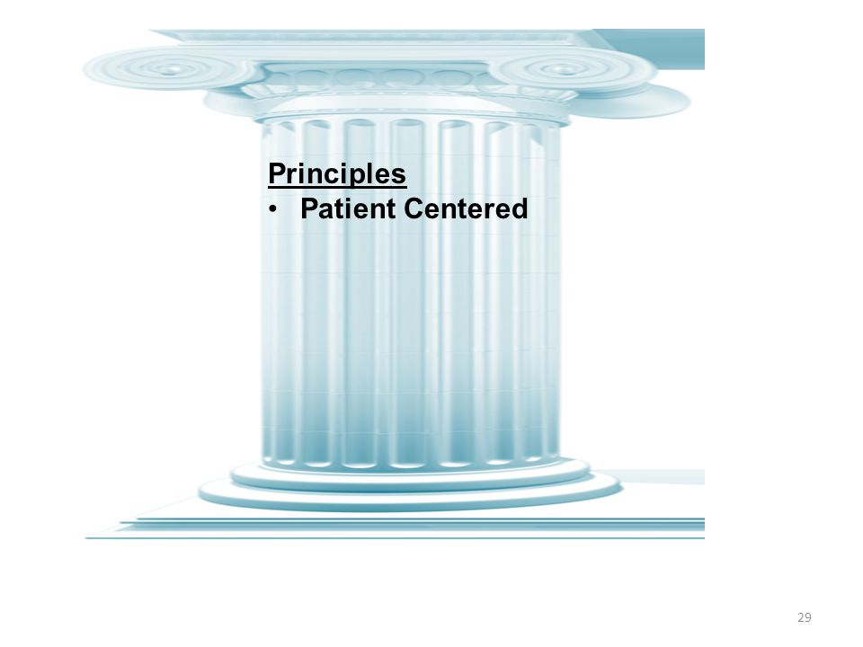 Principles Patient Centered