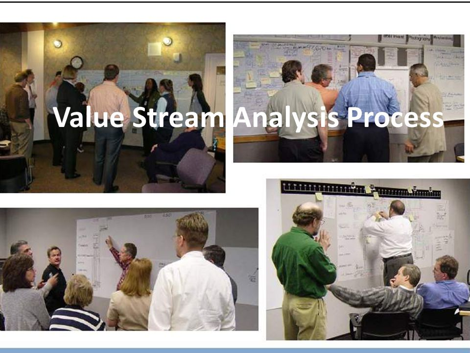 Value Stream Analysis Process