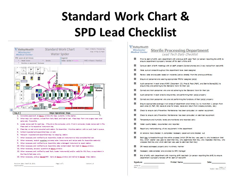 Standard Work Chart & SPD Lead Checklist