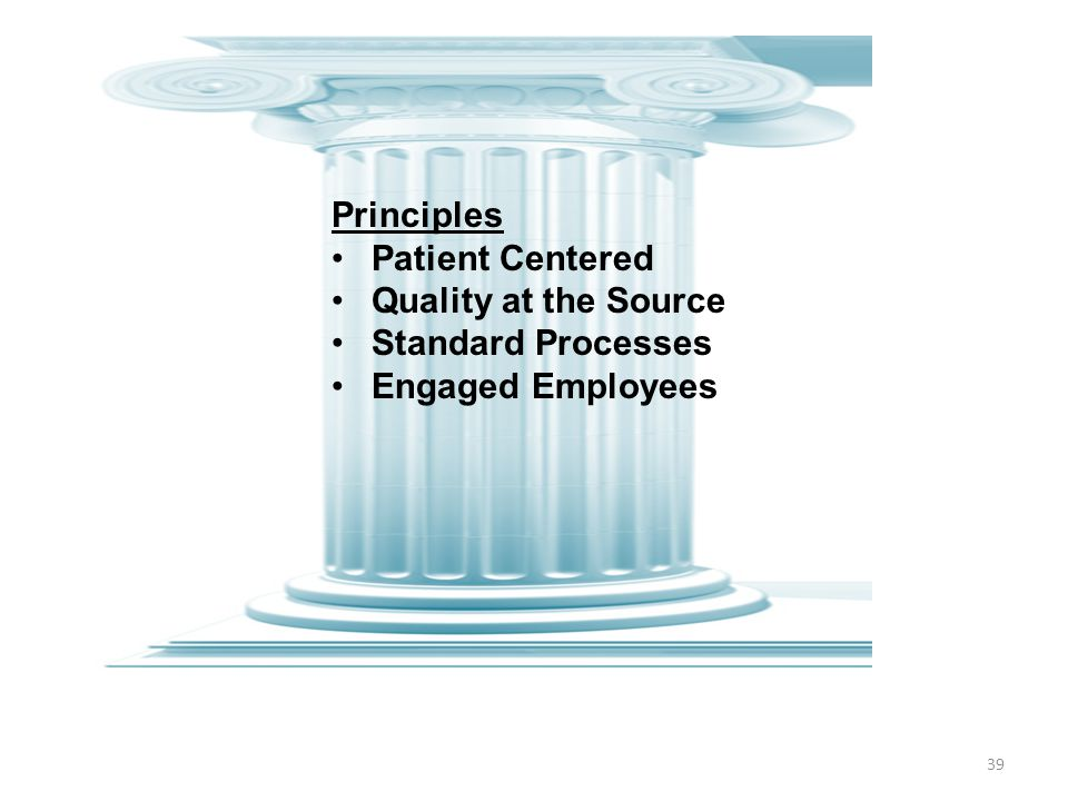 Principles Patient Centered Quality at the Source Standard Processes Engaged Employees