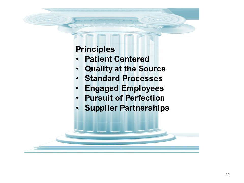 Principles Patient Centered. Quality at the Source. Standard Processes. Engaged Employees. Pursuit of Perfection.