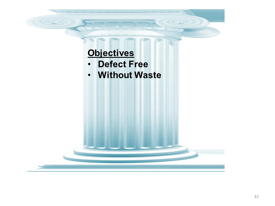 Objectives Defect Free Without Waste