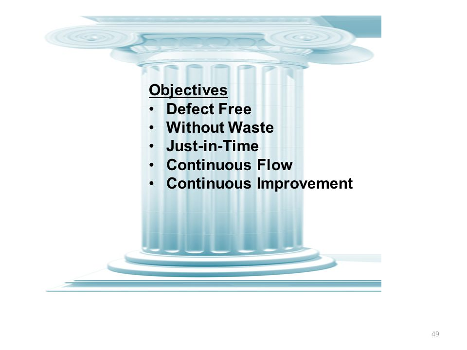 Objectives Defect Free Without Waste Just-in-Time Continuous Flow Continuous Improvement