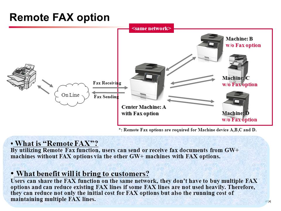 Remote FAX option What benefit will it bring to customers