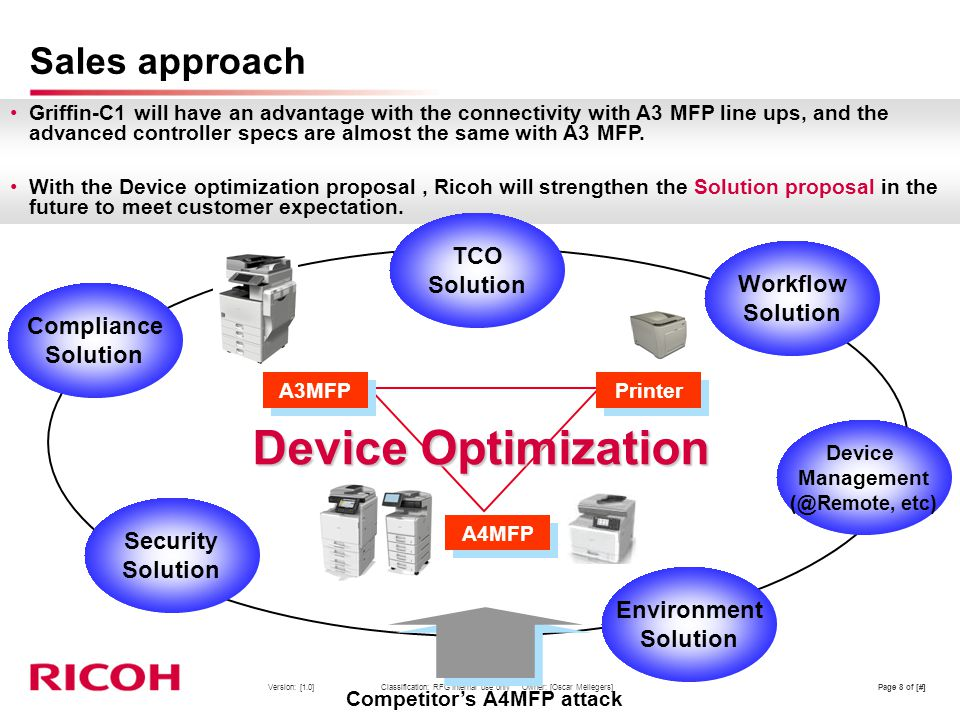 Device Optimization Sales approach TCO Solution Workflow Solution