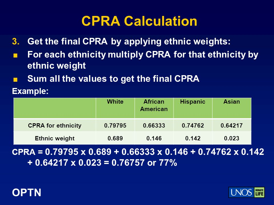 CPRA Calculation Get the final CPRA by applying ethnic weights:
