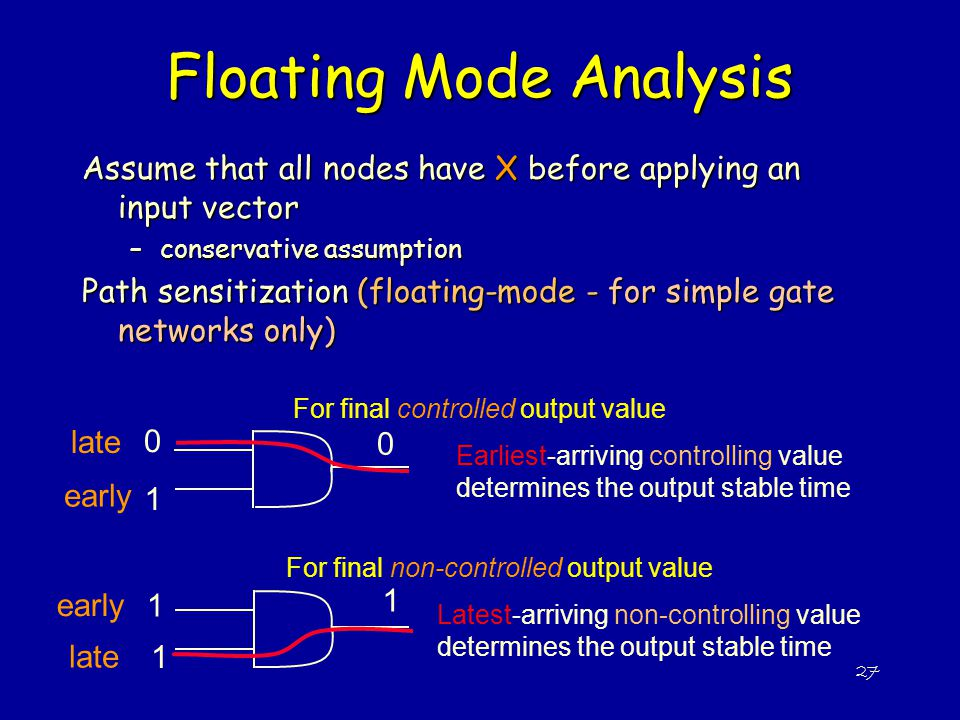 Floating Mode Analysis