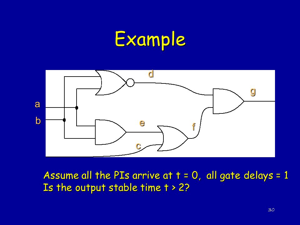 Example d. g. a. b. e. f. c. Assume all the PIs arrive at t = 0, all gate delays = 1.