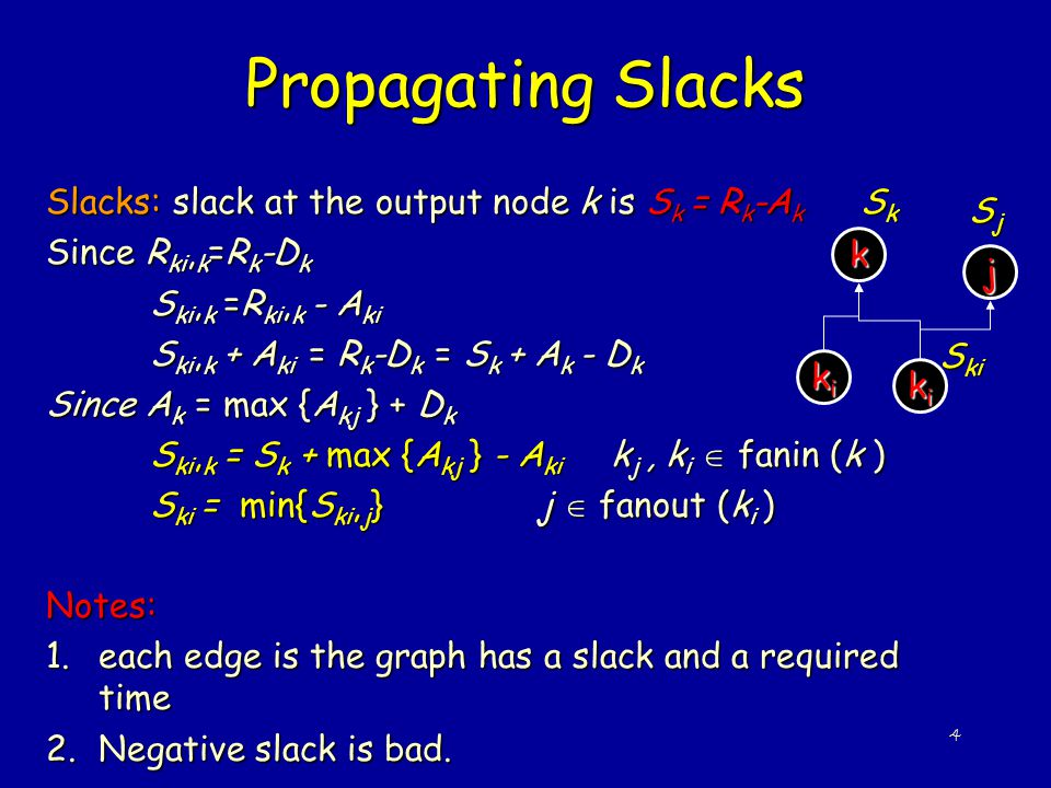 Propagating Slacks Slacks: slack at the output node k is Sk = Rk-Ak