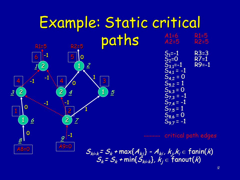 Example: Static critical paths