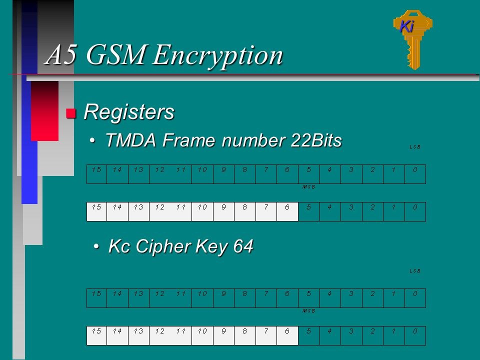 A5 GSM Encryption Registers TMDA Frame number 22Bits Kc Cipher Key 64