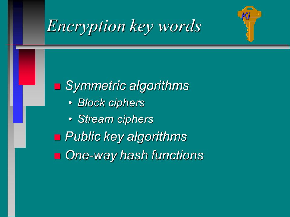 Encryption key words Symmetric algorithms Public key algorithms