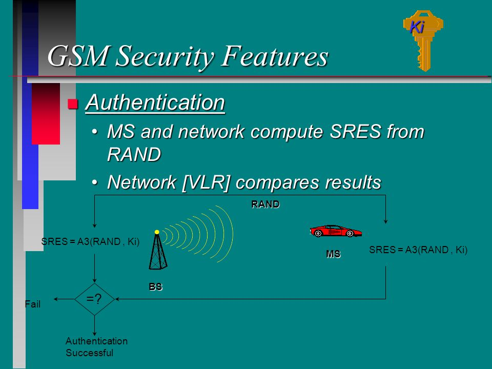 GSM Security Features Authentication