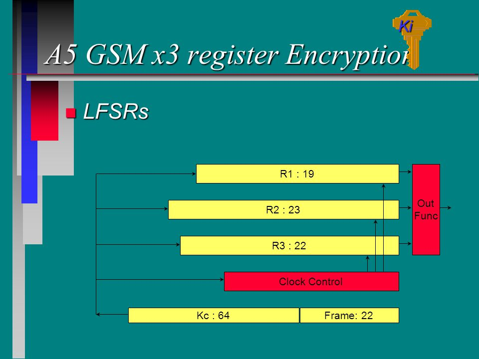 A5 GSM x3 register Encryption